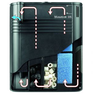 Vnitřní filtr Ferplast BLUWAVE 05 - akvárium do 200 l